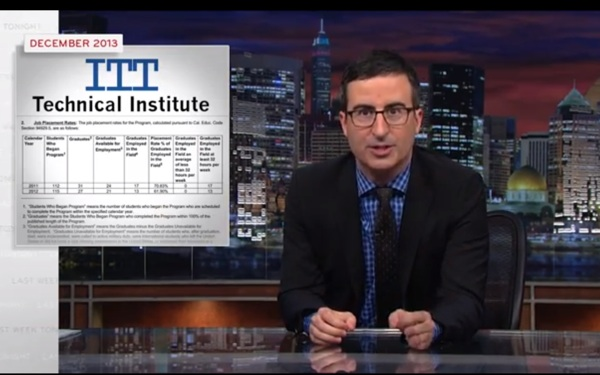 John Oliver: 'Student Debt is Like HPV...'